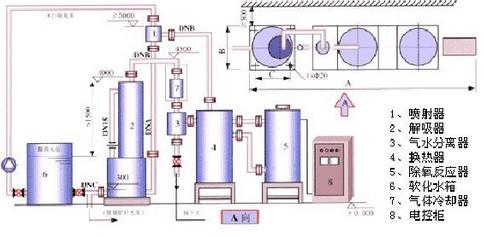 工业用流量型锅炉软化水设备结构组成